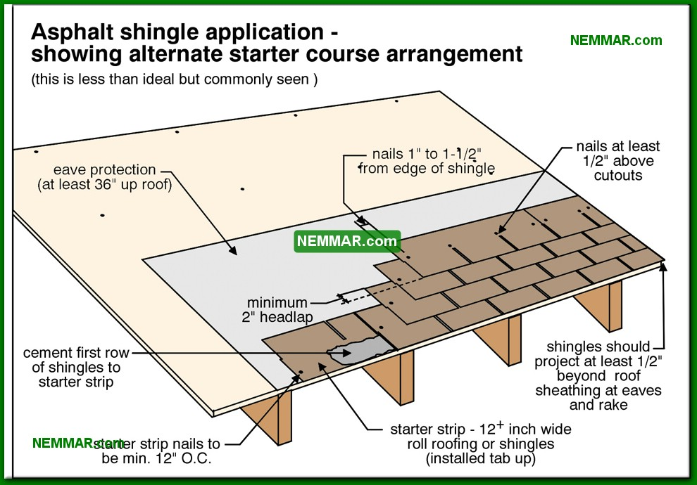 0013-co-Asphalt-shingle-application---showing-alternate-starter-course-arrangement---Asphalt-Shingles---Steep-Roofing---Roofing.jpg