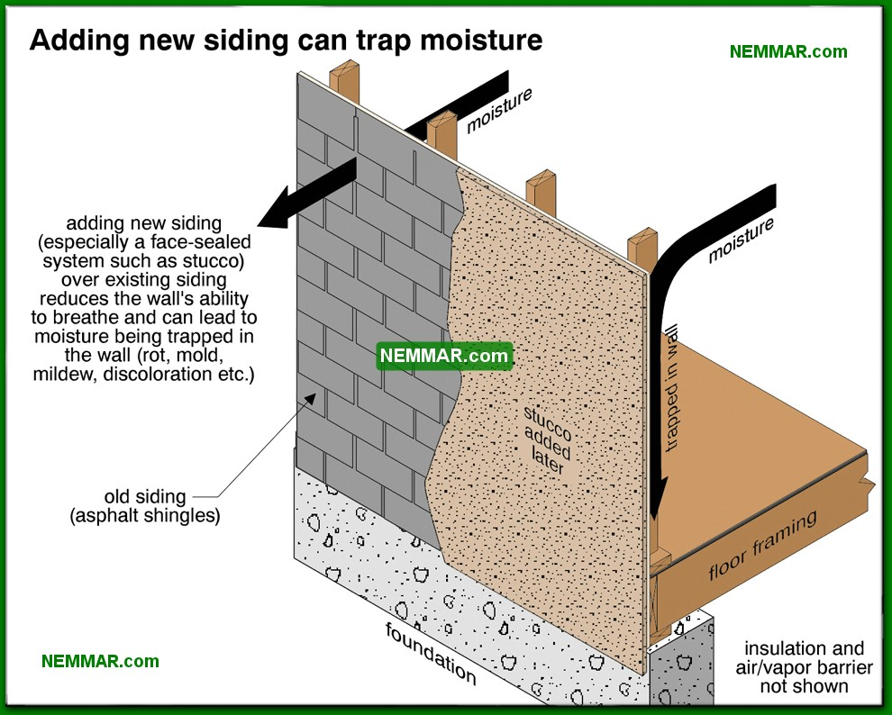 1318-co-Adding-new-siding-can-trap-moisture---The-Basics---Insulation---Insulation.jpg