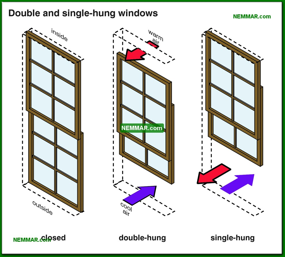 1713-co-Double-and-single-hung-windows---Windows---Architectural-Styles---Exterior.jpg