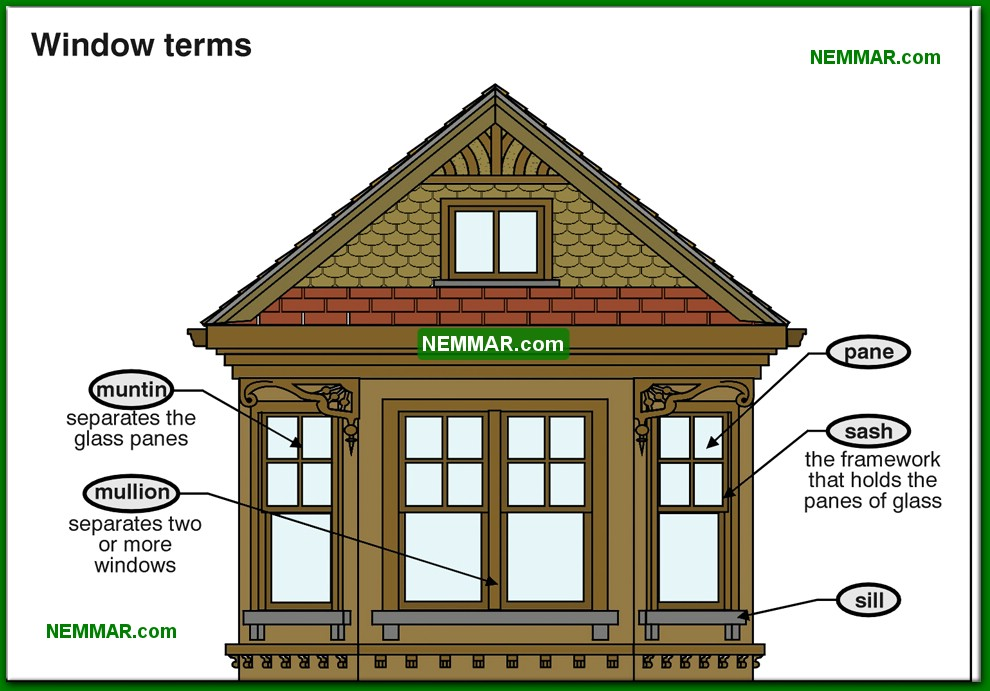 1718-co-Window-terms---Windows---Architectural-Styles---Exterior.jpg
